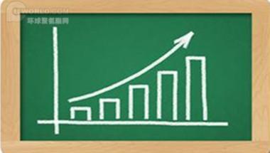 Fushun Petrochemical Ethylene Production Grows