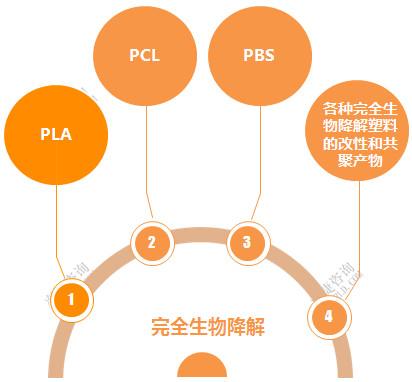 ps平面效果图素材材料