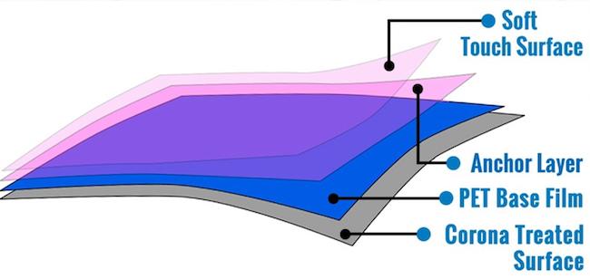 FlexFilms开发出质感柔软的高抗拉聚合物薄膜
